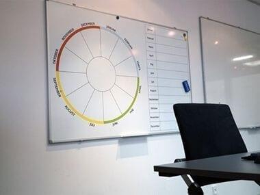 Whiteboards med design